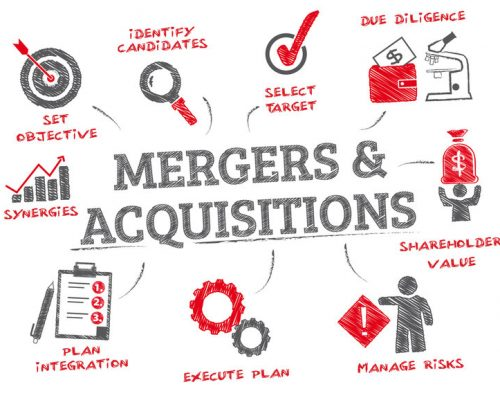 M&A+Transactions